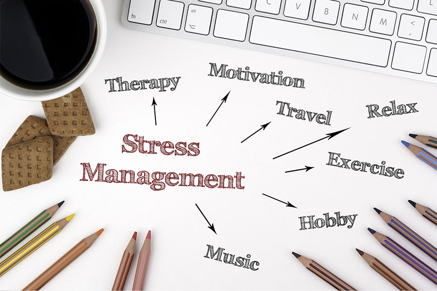 Stress management - Therapy - Motivation - Travel - Relax - Exercise - Hobby